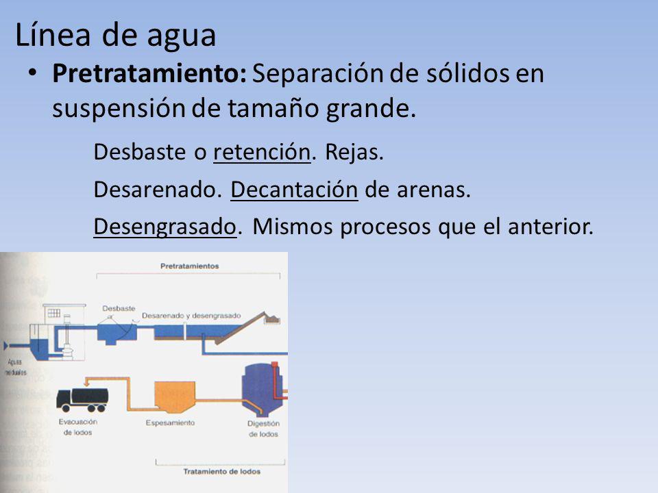 Línea de agua Pretratamiento: Separación de sólidos en suspensión de tamaño grande. Desbaste o retención. Rejas. Desarenado. Decantación de arenas. De