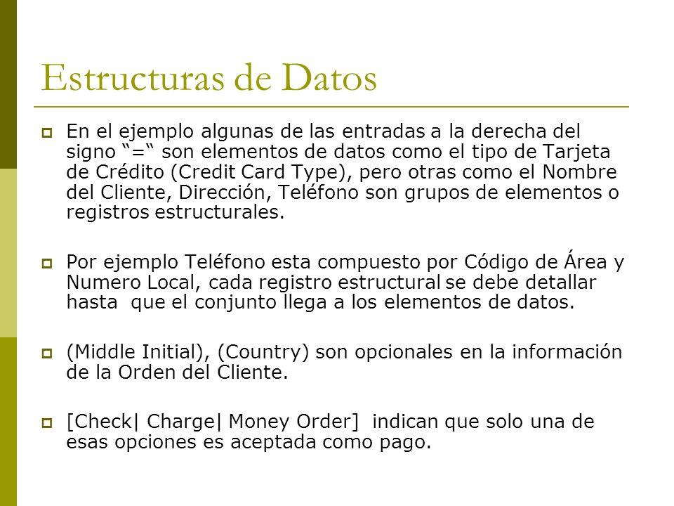 Estructuras de Datos En el ejemplo algunas de las entradas a la derecha del signo = son elementos de datos como el tipo de Tarjeta de Crédito (Credit