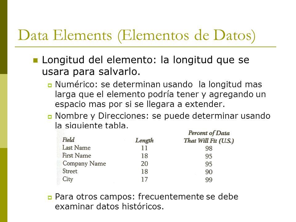 Data Elements (Elementos de Datos) Longitud del elemento: la longitud que se usara para salvarlo. Numérico: se determinan usando la longitud mas larga