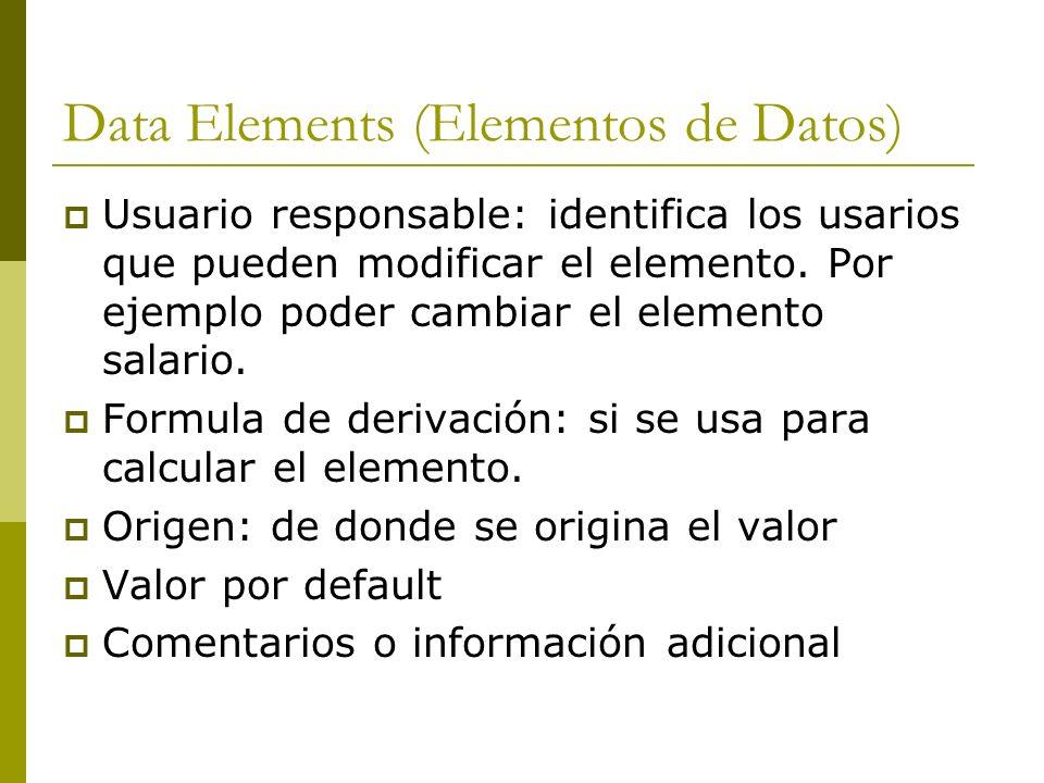 Data Elements (Elementos de Datos) Usuario responsable: identifica los usarios que pueden modificar el elemento. Por ejemplo poder cambiar el elemento