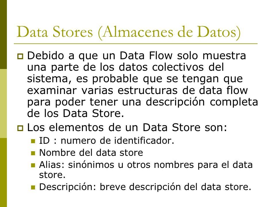 Data Stores (Almacenes de Datos) Debido a que un Data Flow solo muestra una parte de los datos colectivos del sistema, es probable que se tengan que e