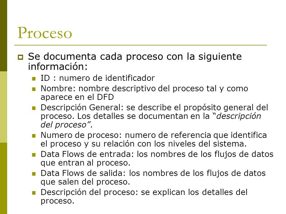 Proceso Se documenta cada proceso con la siguiente información: ID : numero de identificador Nombre: nombre descriptivo del proceso tal y como aparece