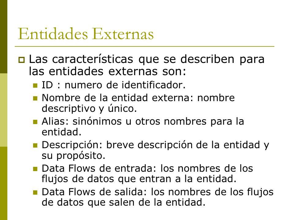 Entidades Externas Las características que se describen para las entidades externas son: ID : numero de identificador. Nombre de la entidad externa: n