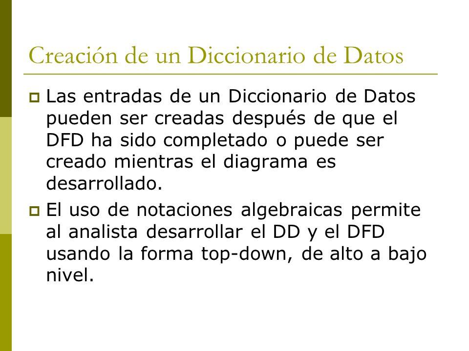Creación de un Diccionario de Datos Las entradas de un Diccionario de Datos pueden ser creadas después de que el DFD ha sido completado o puede ser cr