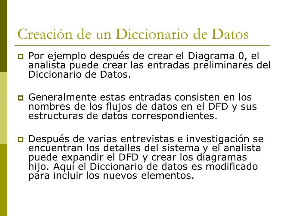 Creación de un Diccionario de Datos Por ejemplo después de crear el Diagrama 0, el analista puede crear las entradas preliminares del Diccionario de D