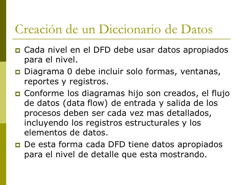 Creación de un Diccionario de Datos Cada nivel en el DFD debe usar datos apropiados para el nivel. Diagrama 0 debe incluir solo formas, ventanas, repo