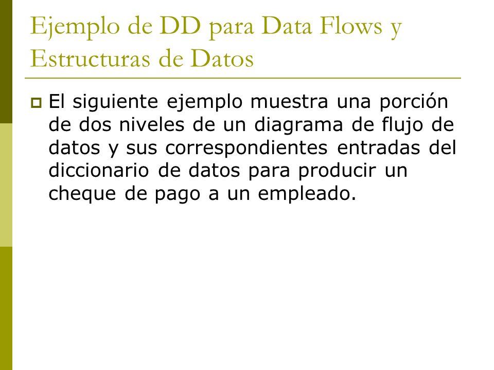 Ejemplo de DD para Data Flows y Estructuras de Datos El siguiente ejemplo muestra una porción de dos niveles de un diagrama de flujo de datos y sus co