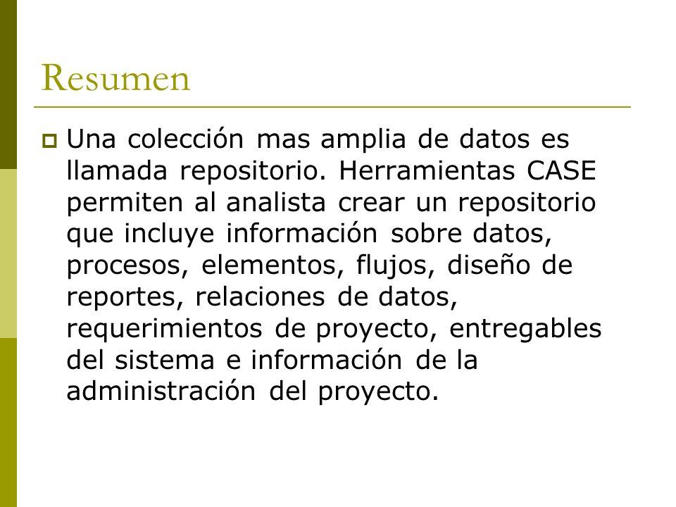 Resumen Una colección mas amplia de datos es llamada repositorio. Herramientas CASE permiten al analista crear un repositorio que incluye información