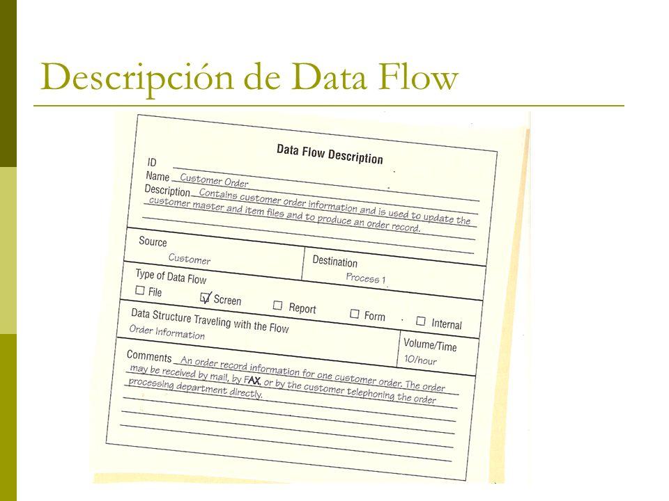 Descripción Data Flow Screen significa que el flujo representa una ventana de entrada, puede ser cualquier tipo de ventana, GUI, webpage, etc.