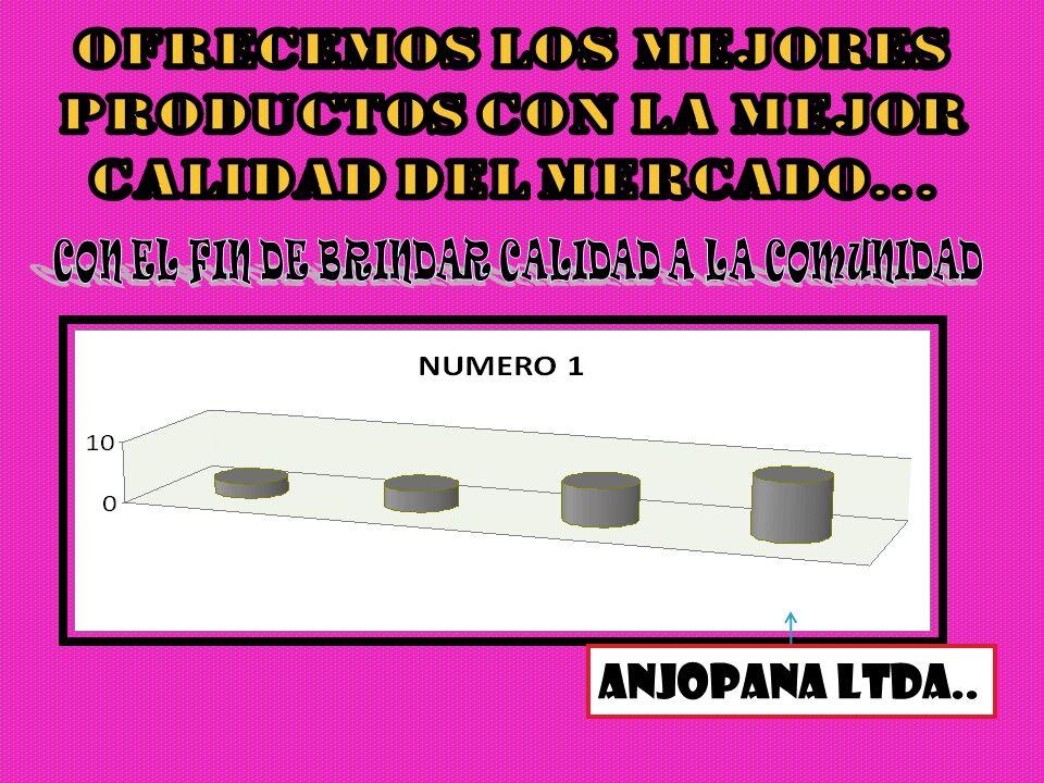 Anjopana Ltda..