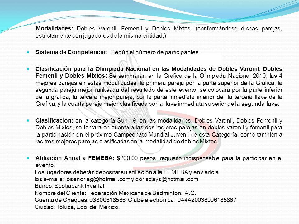 Inscripción al torneo: $200.00 pesos por jugador y se deberán inscribir a partir de la publicación de la misma al correo electrónico: jose.ran@hotmail.com y dorisdays@hotmail.com Deberán depositar a la Cuenta de Cheques de la Federación Mexicana de Badminton, A.C.