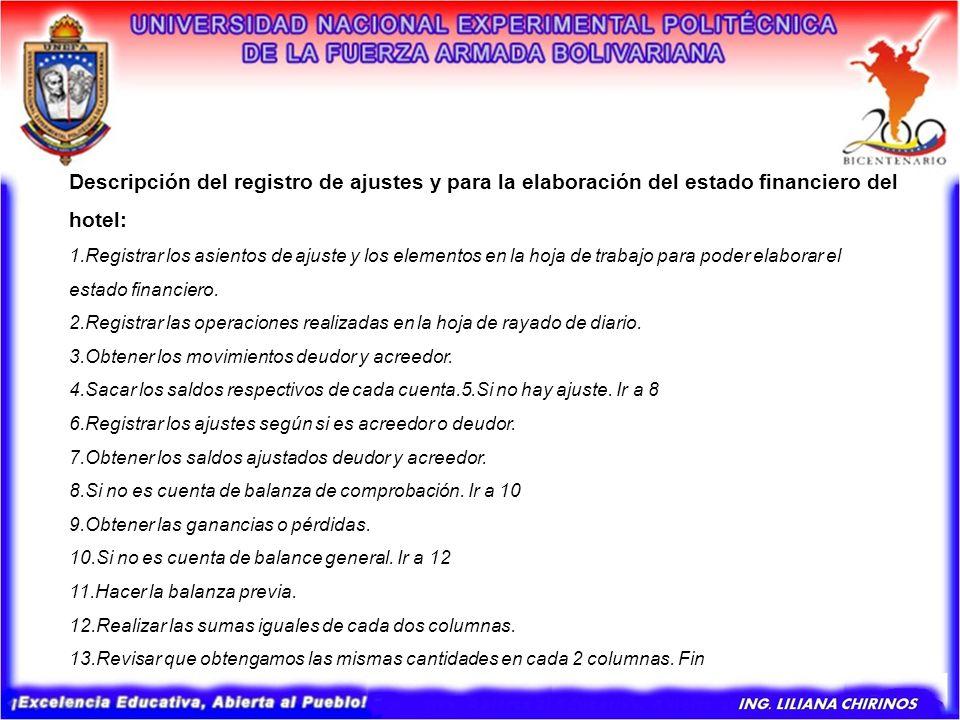 Descripción del registro de ajustes y para la elaboración del estado financiero del hotel: 1.Registrar los asientos de ajuste y los elementos en la ho