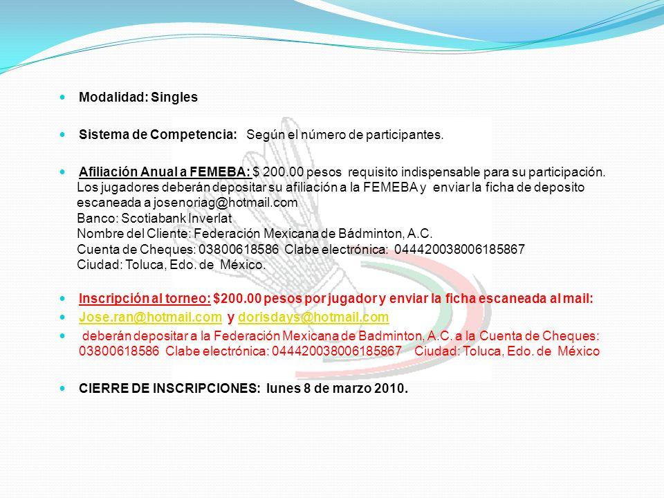 HOTEL SEDE: por confirmar Material y Equipo Deportivo Oficial: Se utilizará superficie sintética y gallos de pluma.