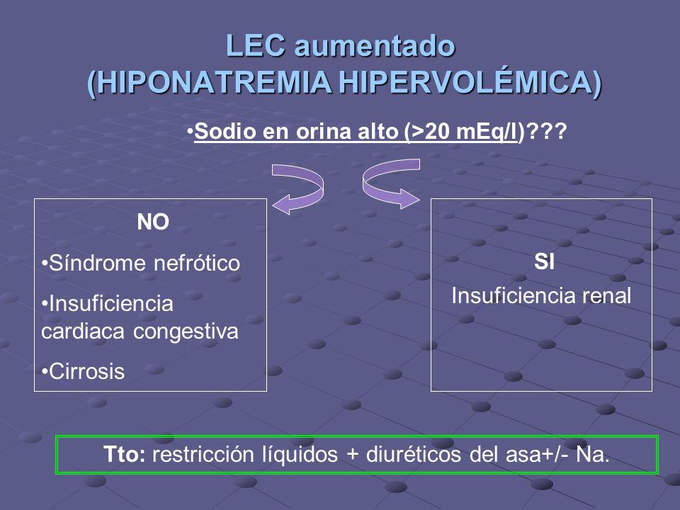 LEC normal (HIPONATREMIA EUVOLÉMICA) LEC normal (HIPONATREMIA EUVOLÉMICA) Densidad en orina baja (d<1003)??.