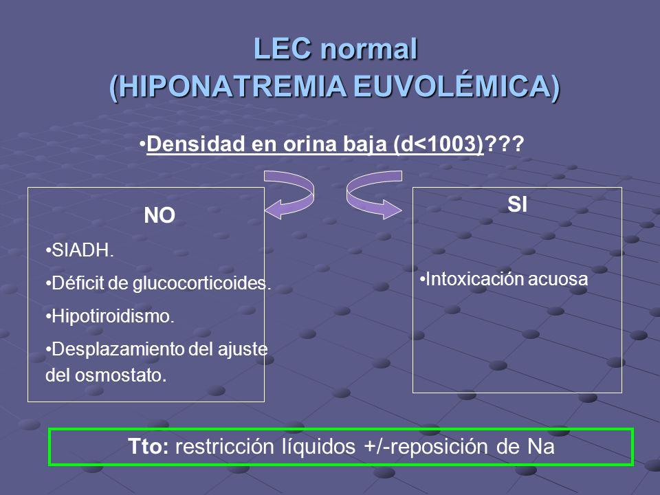 LEC disminuido (HIPONATREMIA HIPOVOLÉMICA) Na en orina >20 mEq/l ??.