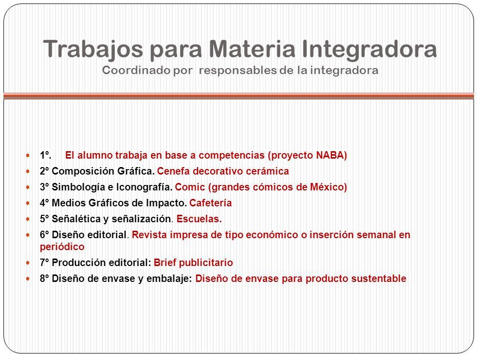 Trabajos para Materia Integradora Coordinado por responsables de la integradora 1º. El alumno trabaja en base a competencias (proyecto NABA) 2º Compos