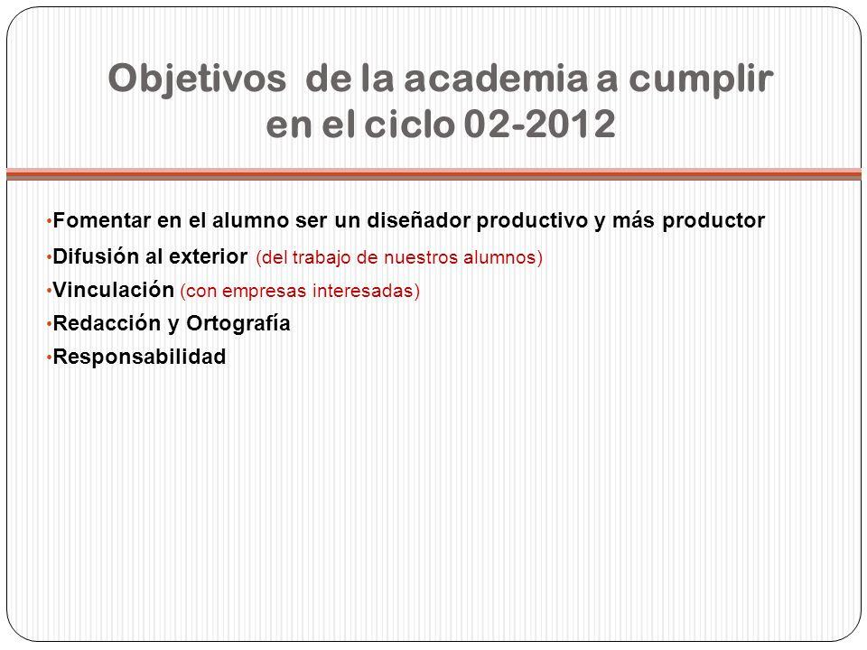 Objetivos de la academia a cumplir en el ciclo 02-2012 Fomentar en el alumno ser un diseñador productivo y más productor Difusión al exterior (del tra