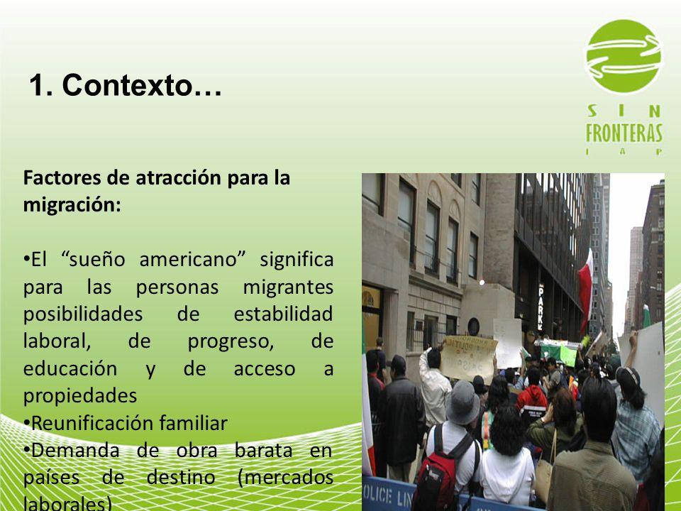 3.Marco Normativo… Derechos de los Migrantes (Artículos 6 a 15 Ley de Migración) Libre tránsito.