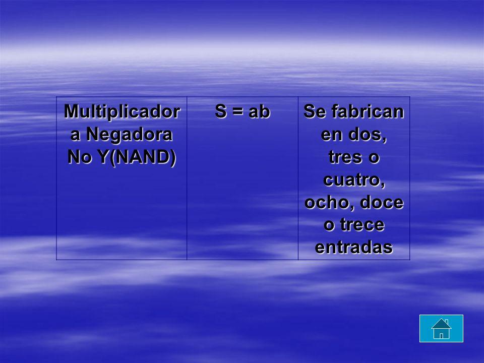 Sumadora Negadora No O (NOR) S = a b Se fabrican en dos, tres, cuatro o cinco entradas