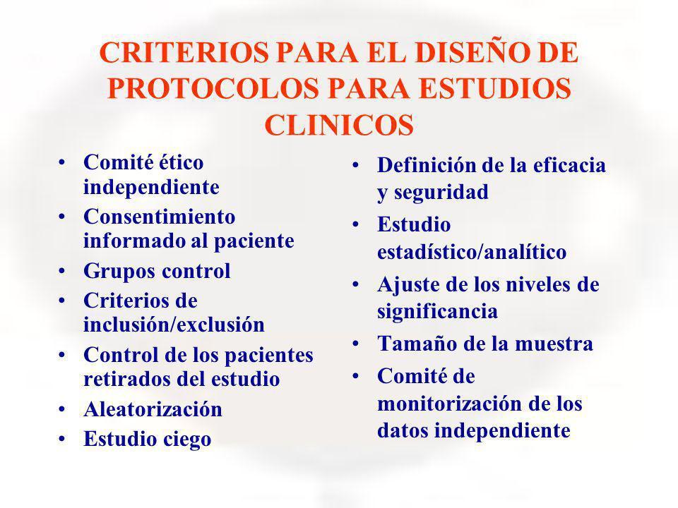 CRITERIOS PARA EL DISEÑO DE PROTOCOLOS PARA ESTUDIOS CLINICOS Comité ético independiente Consentimiento informado al paciente Grupos control Criterios