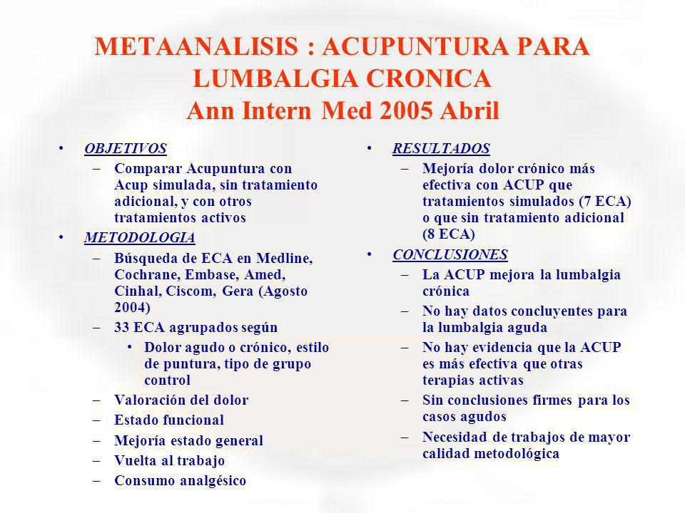 METAANALISIS : ACUPUNTURA PARA LUMBALGIA CRONICA Ann Intern Med 2005 Abril OBJETIVOS –Comparar Acupuntura con Acup simulada, sin tratamiento adicional