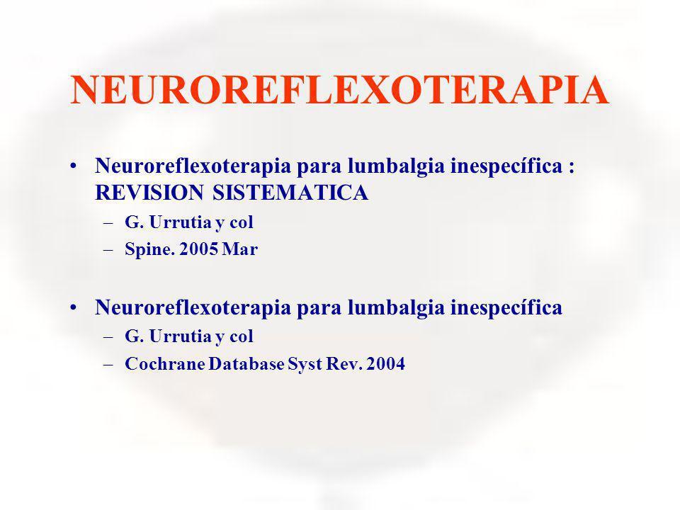 NEUROREFLEXOTERAPIA Neuroreflexoterapia para lumbalgia inespecífica : REVISION SISTEMATICA –G. Urrutia y col –Spine. 2005 Mar Neuroreflexoterapia para