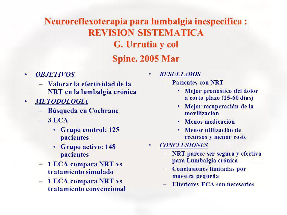 Neuroreflexoterapia para lumbalgia inespecífica : REVISION SISTEMATICA G. Urrutia y col Spine. 2005 Mar OBJETIVOS –Valorar la efectividad de la NRT en