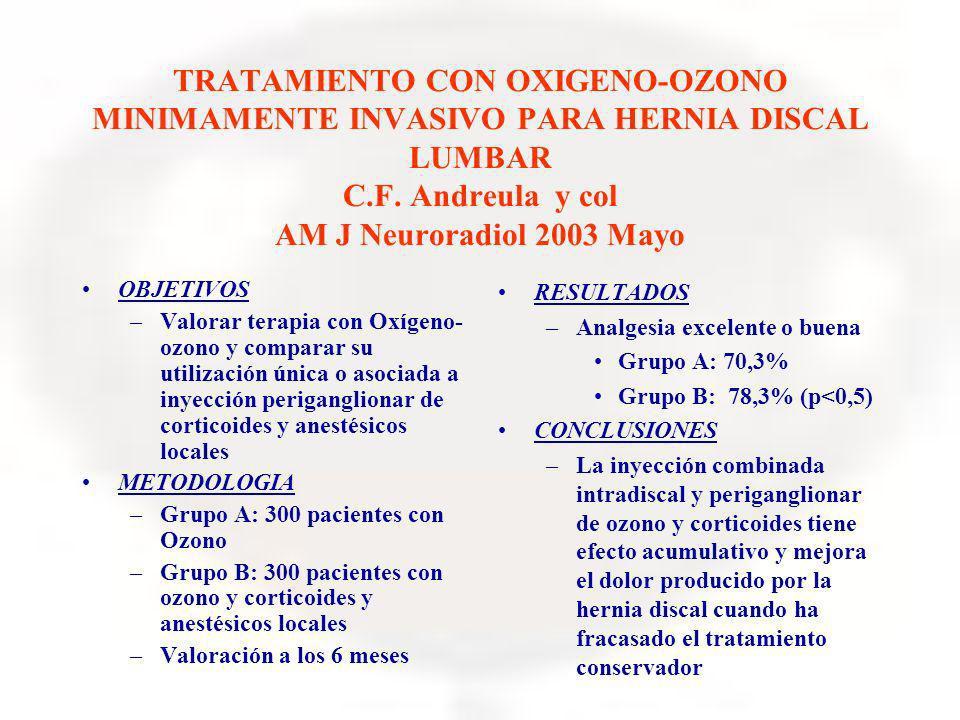 TRATAMIENTO CON OXIGENO-OZONO MINIMAMENTE INVASIVO PARA HERNIA DISCAL LUMBAR C.F. Andreula y col AM J Neuroradiol 2003 Mayo OBJETIVOS –Valorar terapia