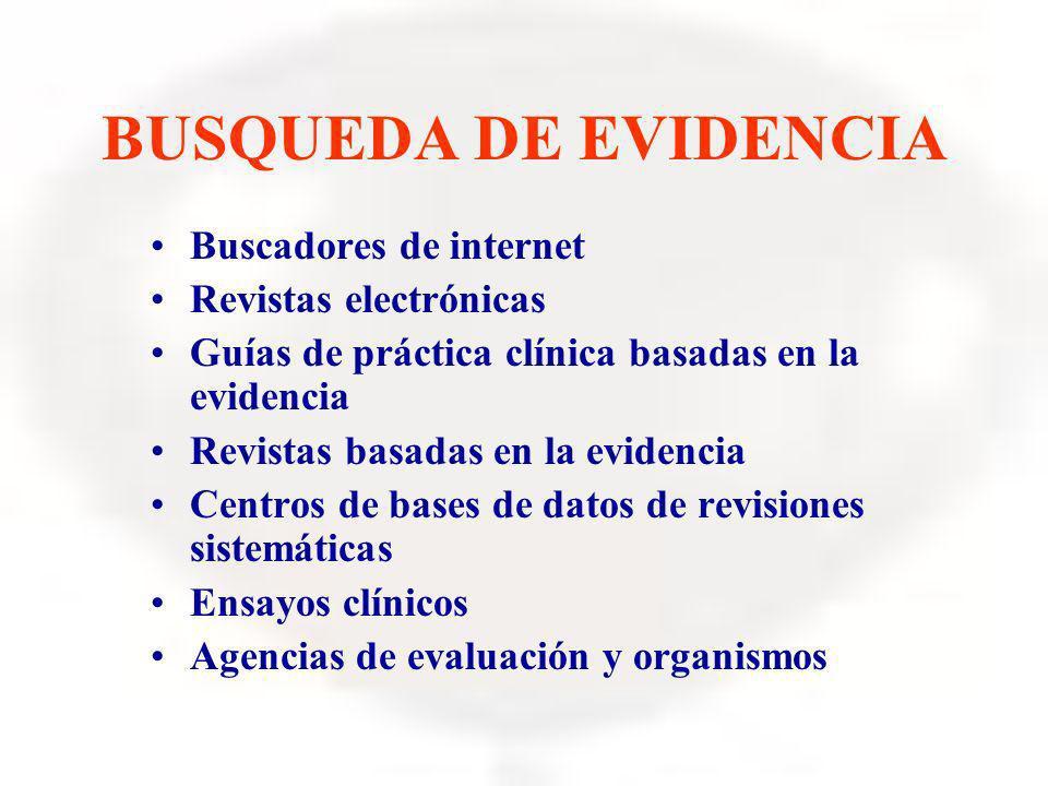 BUSQUEDA DE EVIDENCIA Buscadores de internet Revistas electrónicas Guías de práctica clínica basadas en la evidencia Revistas basadas en la evidencia