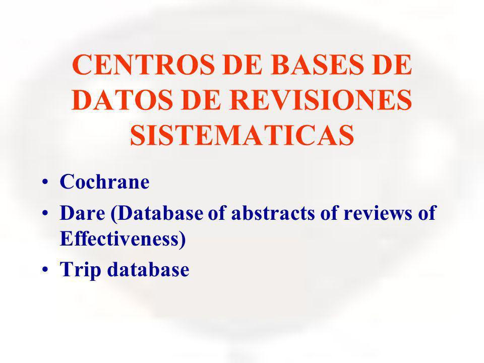 CENTROS DE BASES DE DATOS DE REVISIONES SISTEMATICAS Cochrane Dare (Database of abstracts of reviews of Effectiveness) Trip database