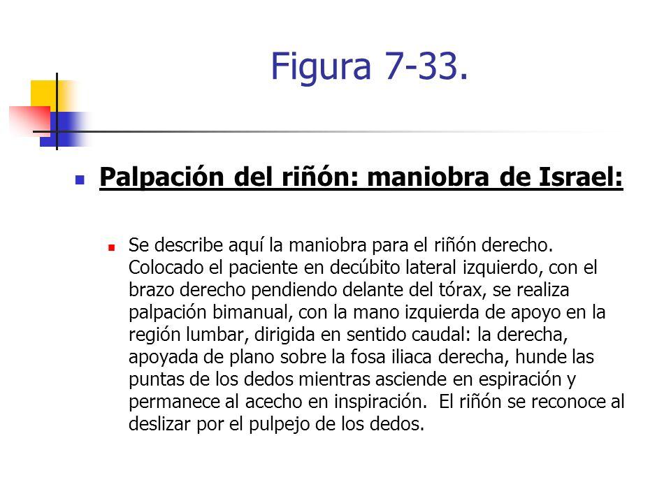 Figura 7-33. Palpación del riñón: maniobra de Israel: Se describe aquí la maniobra para el riñón derecho. Colocado el paciente en decúbito lateral izq