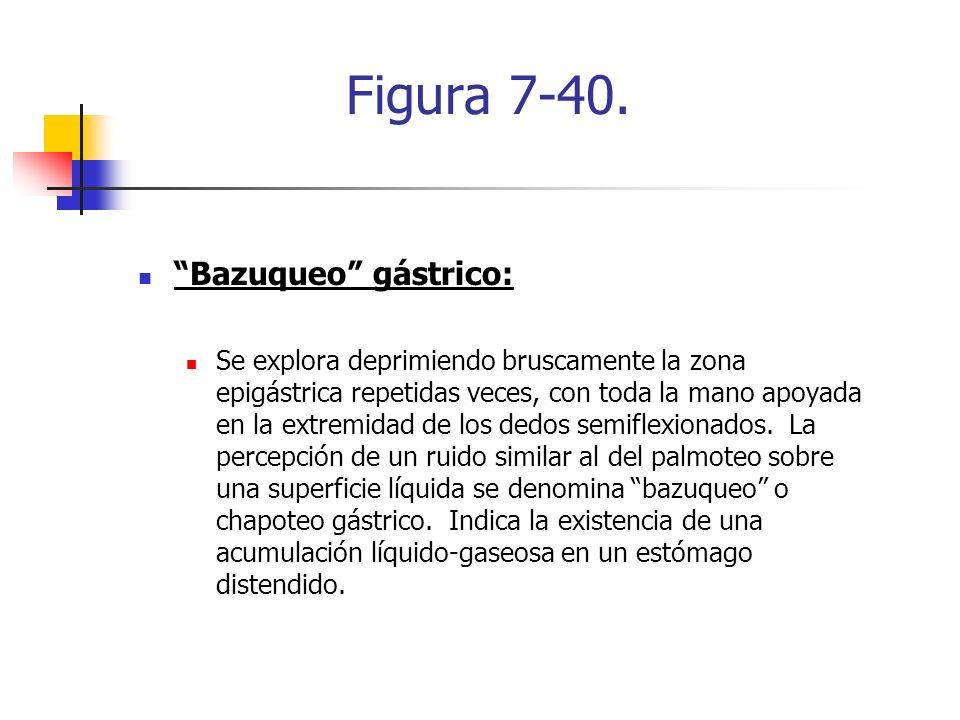 Figura 7-40. Bazuqueo gástrico: Se explora deprimiendo bruscamente la zona epigástrica repetidas veces, con toda la mano apoyada en la extremidad de l