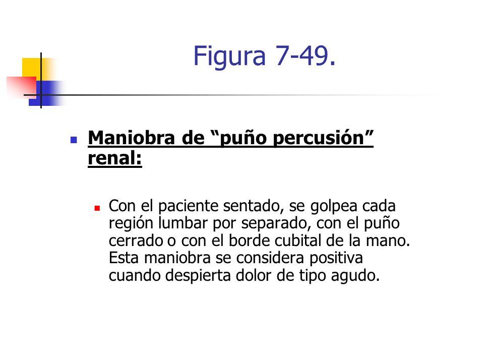 Figura 7-49. Maniobra de puño percusión renal: Con el paciente sentado, se golpea cada región lumbar por separado, con el puño cerrado o con el borde
