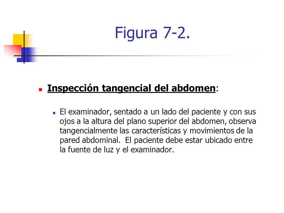 Figura 7-2. Inspección tangencial del abdomen: El examinador, sentado a un lado del paciente y con sus ojos a la altura del plano superior del abdomen
