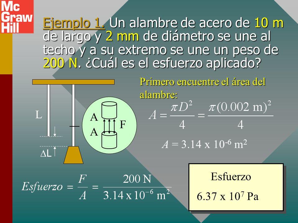Esfuerzo y deformación longitudinales L L A A F Para alambres, varillas y barras, existe un esfuerzo longitudinal F/A que produce un cambio en longitu