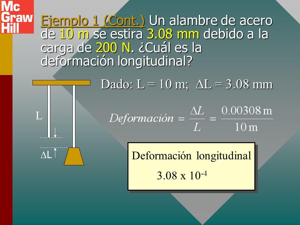 Ejemplo 1. Un alambre de acero de 10 m de largo y 2 mm de diámetro se une al techo y a su extremo se une un peso de 200 N. ¿Cuál es el esfuerzo aplica