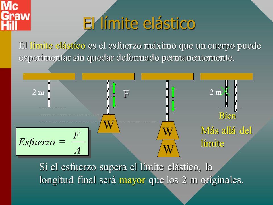 Ejemplo 1 (Cont.) Un alambre de acero de 10 m se estira 3.08 mm debido a la carga de 200 N. ¿Cuál es la deformación longitudinal? L L Dado: L = 10 m;