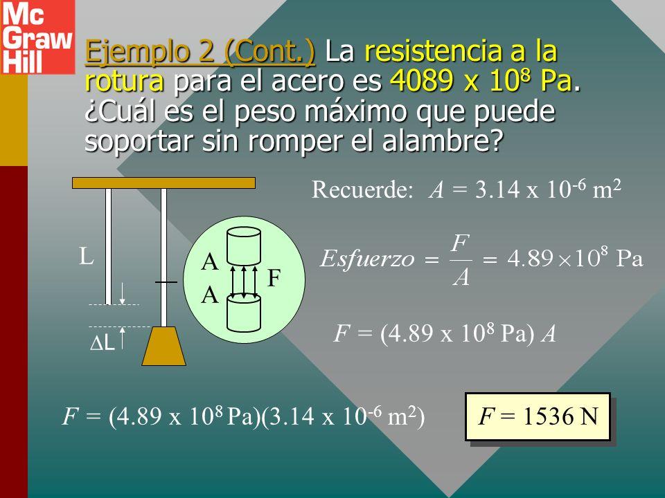 Ejemplo 2. El límite elástico para el acero es 2.48 x 10 8 Pa. ¿Cuál es el peso máximo que puede soportar sin superar el límite elástico? L L A A F Re