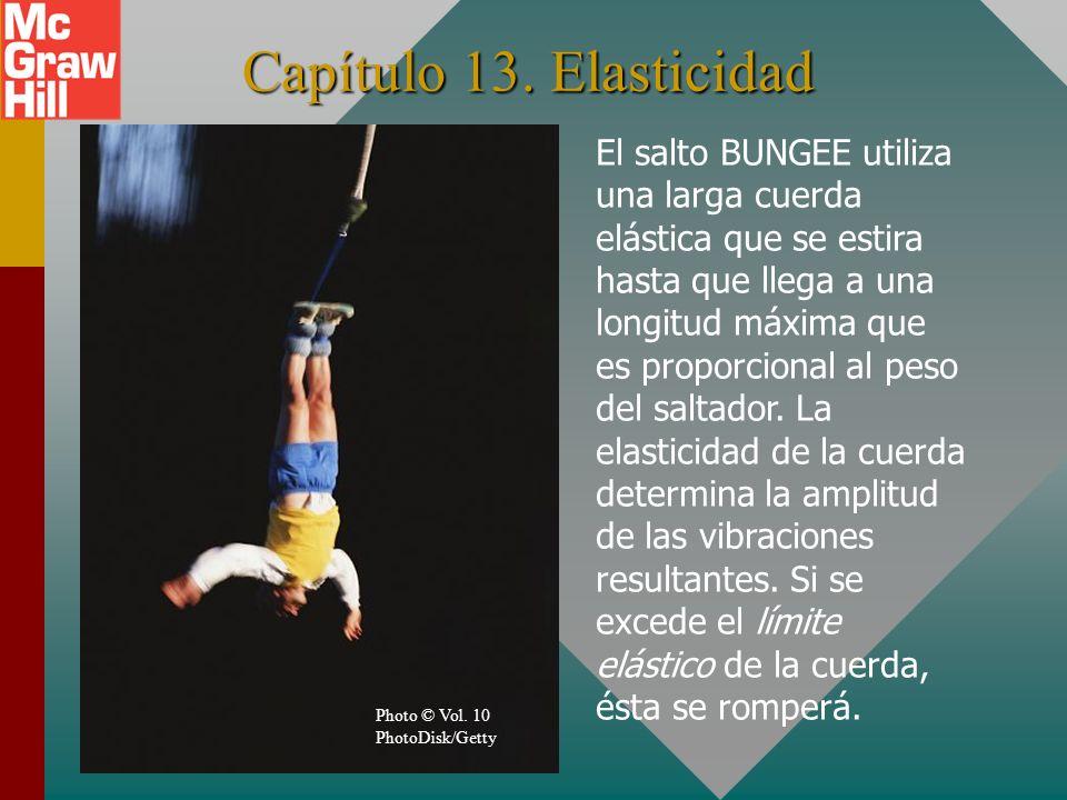 El salto BUNGEE utiliza una larga cuerda elástica que se estira hasta que llega a una longitud máxima que es proporcional al peso del saltador.