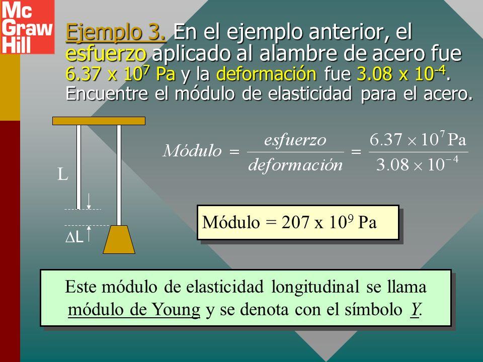 El módulo de elasticidad Siempre que el límite elástico no se supere, una deformación elástica (deformación) es directamente proporcional a la magnitu