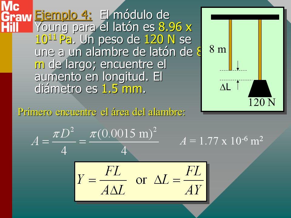 Módulo de Young Para materiales cuya longitud es mucho mayor que el ancho o espesor, se tiene preocupación por el módulo longitudinal de elasticidad,