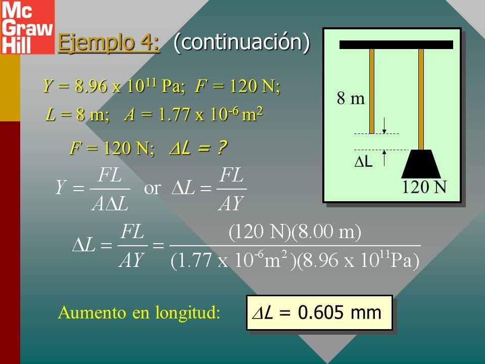Ejemplo 4: El módulo de Young para el latón es 8.96 x 10 11 Pa. Un peso de 120 N se une a un alambre de latón de 8 m de largo; encuentre el aumento en
