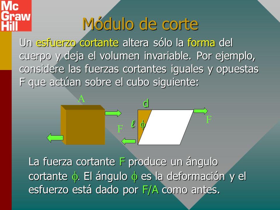 Ejemplo 4: (continuación) 8 m L 120 N Y = 8.96 x 10 11 Pa; F = 120 N; L = 8 m; A = 1.77 x 10 -6 m 2 F = 120 N; L = ? F = 120 N; L = ? L = 0.605 mm Aum