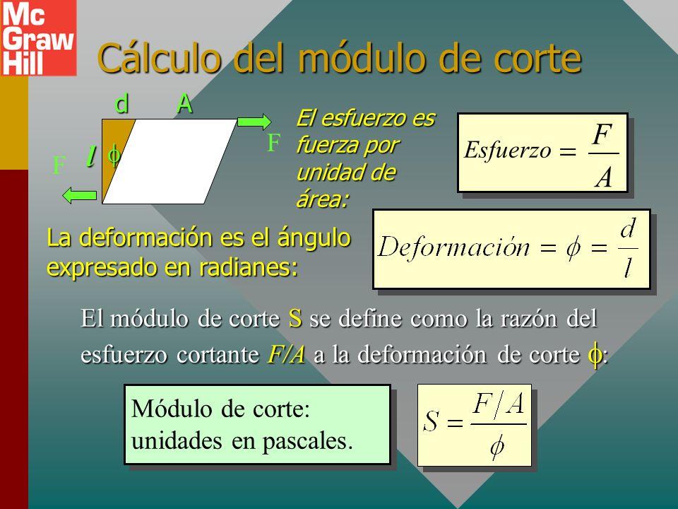 Módulo de corte A F F ld Un esfuerzo cortante altera sólo la forma del cuerpo y deja el volumen invariable. Por ejemplo, considere las fuerzas cortant