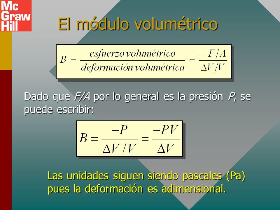 Elasticidad volumétrica No todas las deformaciones son lineales. A veces un esfuerzo aplicado F/A resulta en una disminución del volumen. En tales cas