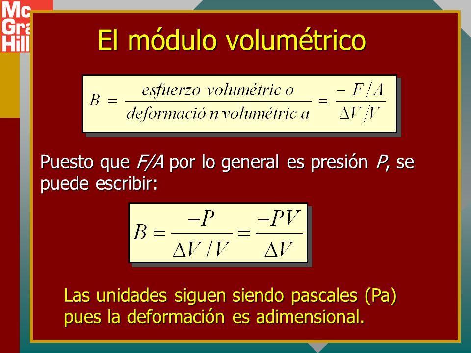 El módulo de corte F F ldA La deformación es el ángulo expresado en radianes: Esfuerzo es fuerza por unidad de área: El módulo de corte S se define co