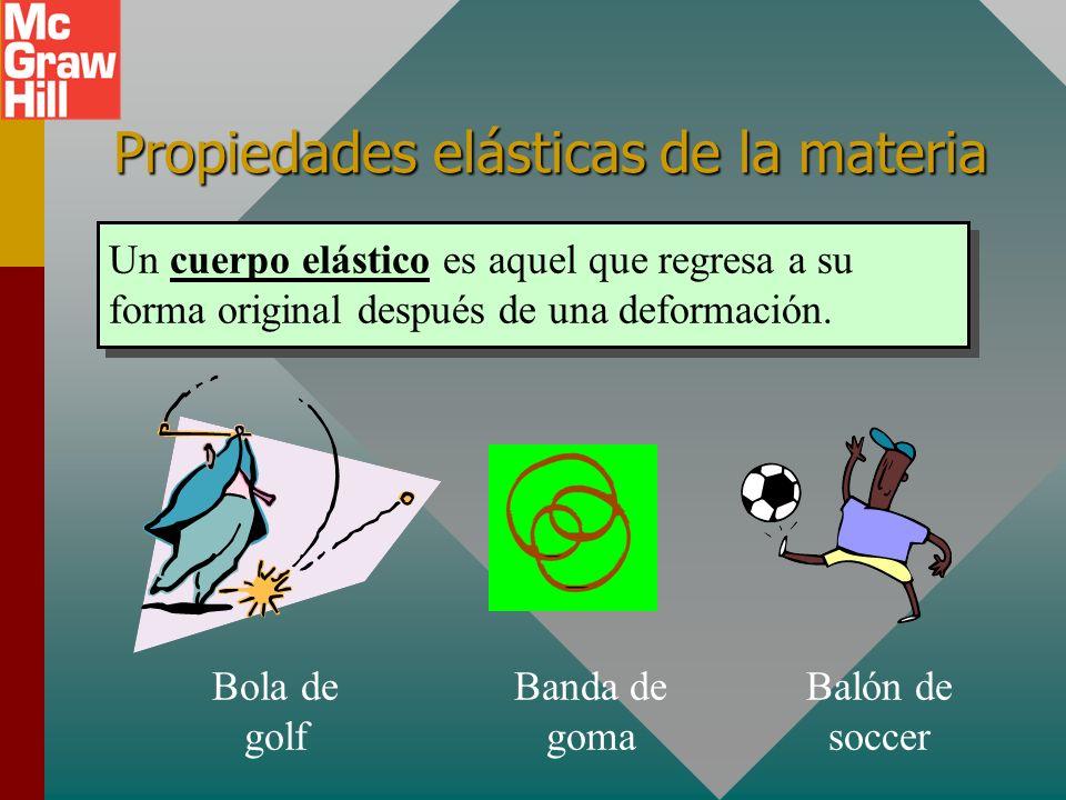 Propiedades elásticas de la materia Un cuerpo elástico es aquel que regresa a su forma original después de una deformación.