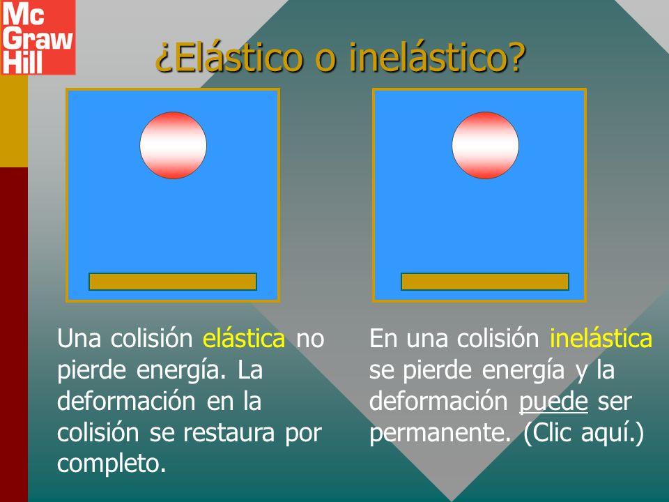 ¿Elástico o inelástico.Una colisión elástica no pierde energía.