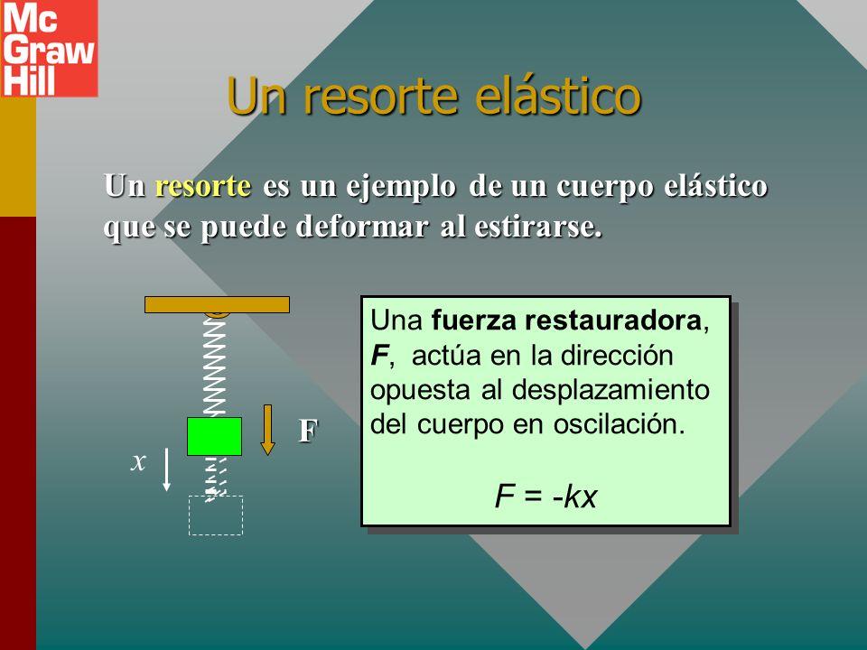 El módulo volumétrico Puesto que F/A por lo general es presión P, se puede escribir: Las unidades siguen siendo pascales (Pa) pues la deformación es adimensional.