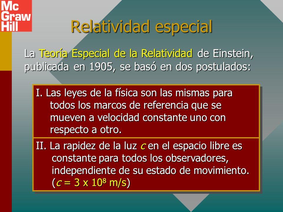 Objetivos: Después de completar este módulo deberá: Establecer y discutir los dos postulados de Einstein concernientes a la relatividad especial.Estab